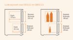 Gamko GM3/24 Barkoeling 1 Deur & 2 Laden
